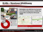 BL48s – Newtown Middleway