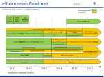 eSubmission Roadmap (reflecting final version 1.0 dated 140721)