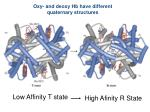 Oxy- and deoxy Hb have different quaternary structures