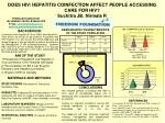 DOES HIV/ HEPATITIS COINFECTION AFFECT PEOPLE ACCESSING CARE FOR HIV? Suchitra JB, Nirmala R