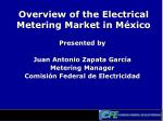 Overview of the Electrical Metering Market in México