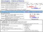 Electrochemistry : Oxidation and Reduction