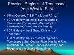 Physical Regions of Tennessee from West to East