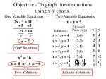 Objective - To graph linear equations using x-y charts.