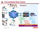 Consolidated Data Center