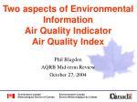 Two aspects of Environmental Information Air Quality Indicator  Air Quality Index