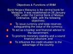 Objectives & Functions of BNM