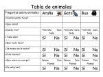 Tabla de animales