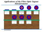 Applications of the Fiber Optic Sagnac Interferometer
