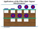 Applications of the Fiber Optic Sagnac Interferometer