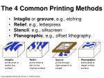 The 4 Common Printing Methods