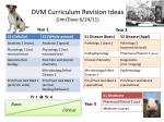 DVM Curriculum Revision Ideas (Jim/Dave 6/24/11)