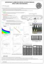 D EPOSITION OF SUBMICRON AEROSOL ON SPRUCE NEEDLES ; WIND TUNNEL MEASUREMENTS