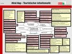 Juli 2006 Mind Map - Touristischer Arbeitsmarkt