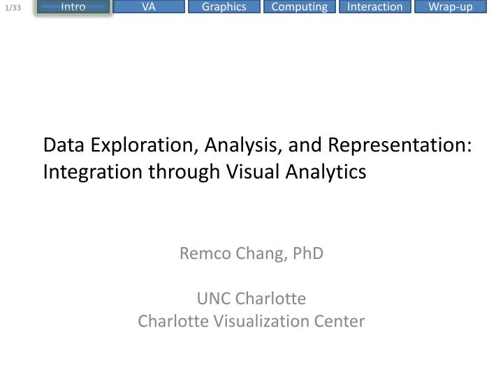 data exploration analysis and representation integration through visual analytics n.