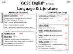GCSE English  (for 2015) Language & Literature