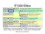 IF1330 Ellära