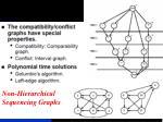 Non-Hierarchical Sequencing Graphs