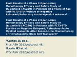 1 Cortes JE et  al. Proc ASH 2012; Abstract  48. 2 Levis MJ  et al. Proc ASH  2012;Abstract  673.