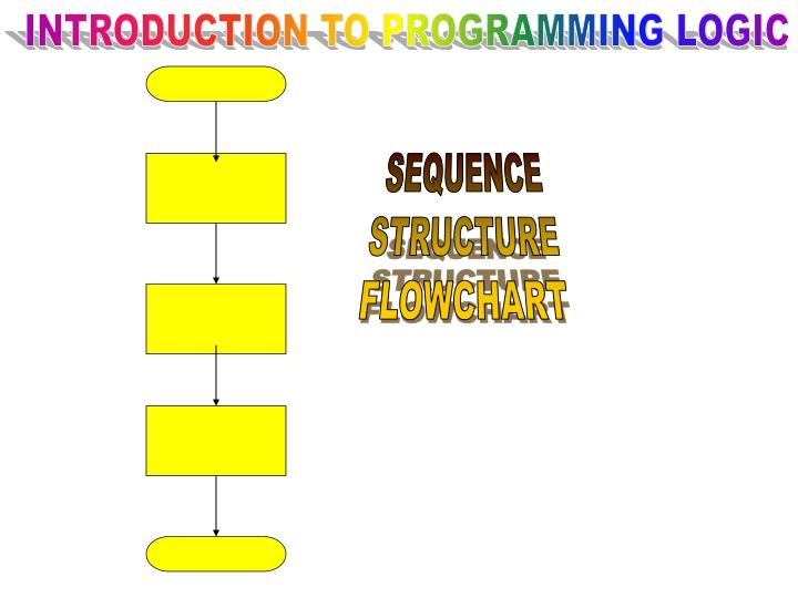 PPT - SEQUENCE STRUCTURE FLOWCHART PowerPoint Presentation