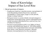 State of Knowledge: Impact of Sea Level Rise
