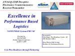 AN/ALQ-126B Deceptive Electronics Countermeasures Receiver/Transmitter