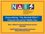 "Demystifying ""The Barbell Effect"": Financial Aid and the Middle Class"