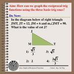 Aim: How can we graph the reciprocal trig functions using the three basic trig ones?