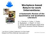 Workplace-based Return-to-work Interventions: