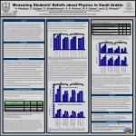 Measuring Students' Beliefs about Physics in Saudi Arabia