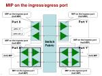 MIP on the ingress/egress port