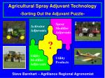Agricultural Spray Adjuvant Technology -Sorting Out the Adjuvant Puzzle-