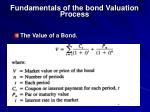 Fundamentals of the bond Valuation Process