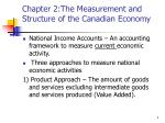 Chapter 2:The Measurement and Structure of the Canadian Economy