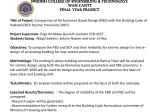 Swedish College of Engineering & Technology,  Wah Cantt. Final year project