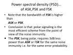 Power spectral density (PSD)… of ASK,PSK and FSK