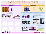 Morphable Multithreaded Memory Tiles (M 3 T)