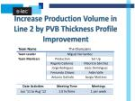 Increase Production Volume in Line 2 by PVB Thickness Profile Improvement