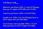 Cell Phone SAR max Dimbylow and Mann (1994)- 2.3 and 4.8 W/kg/gm