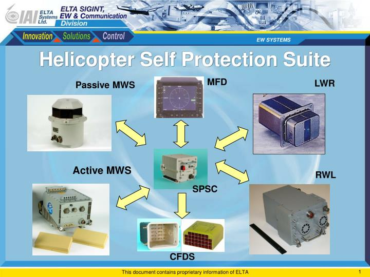helicopter self protection suite n.