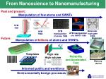 From Nanoscience to Nanomanufacturing