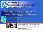 Road Map of Vocational Secondary School Indonesia 2010 - 2014