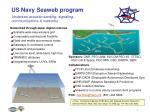 US Navy Seaweb program Undersea acoustic sensing, signaling, communications & networks