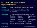 INTERHEART: Focus on 9 risk  or protective factors