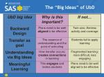"The ""Big Ideas"" of UbD"