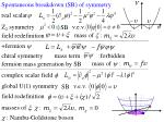 Spontaneous breakdown (SB) of symmetry