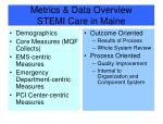Metrics & Data Overview STEMI Care in Maine