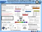Automated Election Auditing from DRE Logs