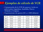Ejemplos de cálculo de VCR