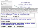 Security Guard  Vacancy Announcement (Duties example)